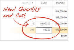 ConstructionOnline Budgeting Enhancements